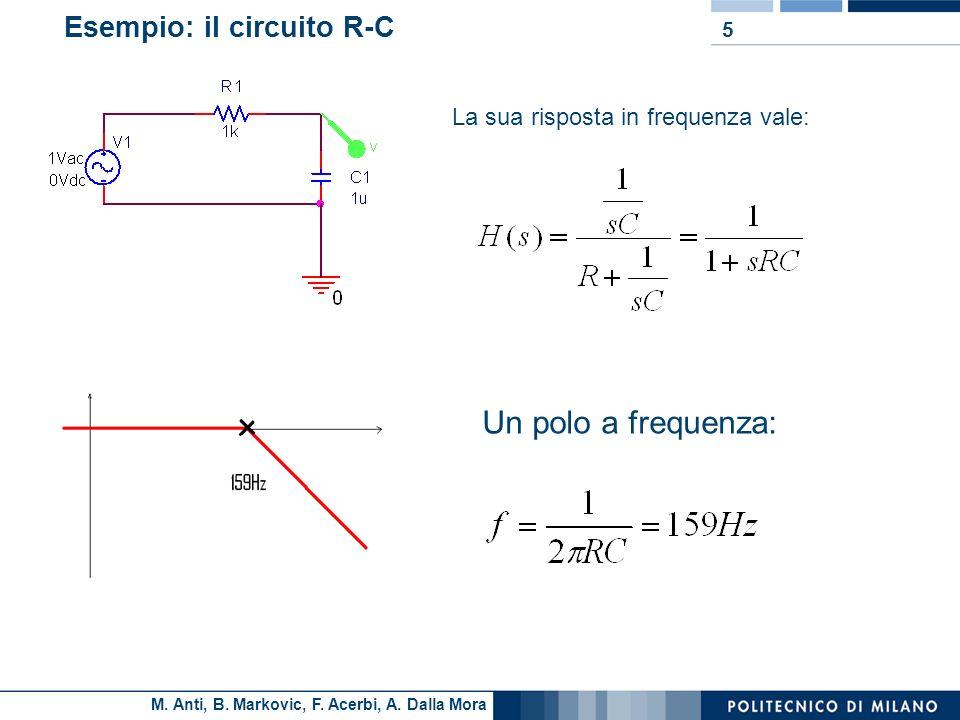 Esempio: il circuito R-C