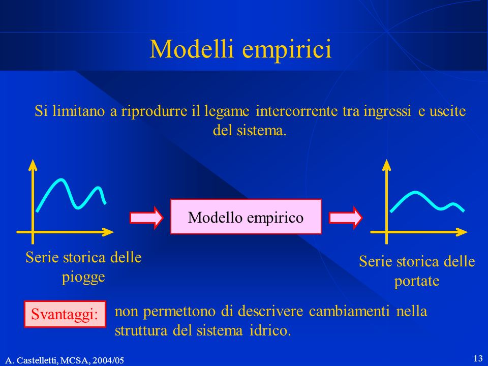 Modelli empiriciSi limitano a riprodurre il legame intercorrente tra ingressi e uscite del sistema.
