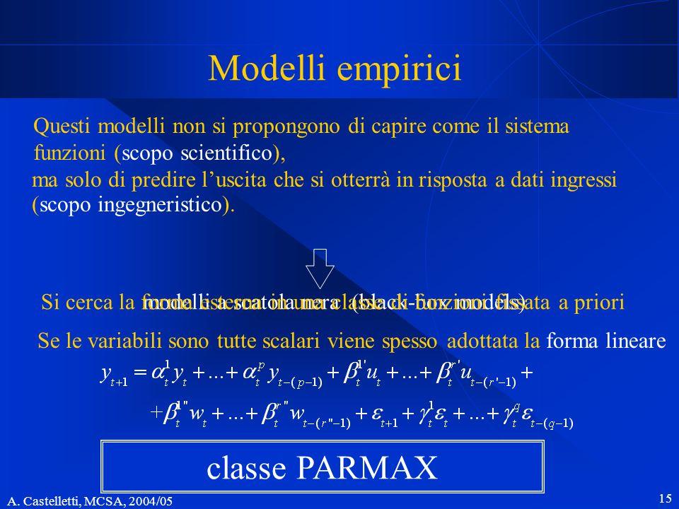Modelli empirici classe PARMAX