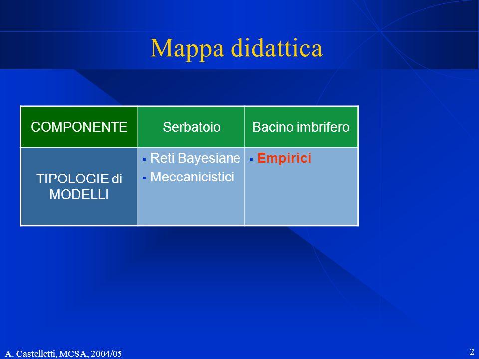 Mappa didattica COMPONENTE Serbatoio Bacino imbrifero