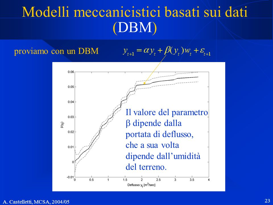 Modelli meccanicistici basati sui dati (DBM)