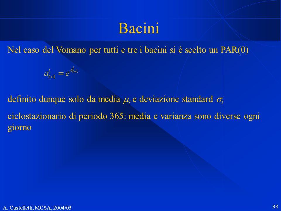 BaciniNel caso del Vomano per tutti e tre i bacini si è scelto un PAR(0) definito dunque solo da media mt e deviazione standard st.