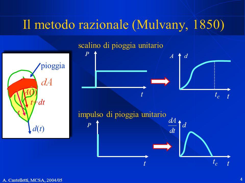 Il metodo razionale (Mulvany, 1850)