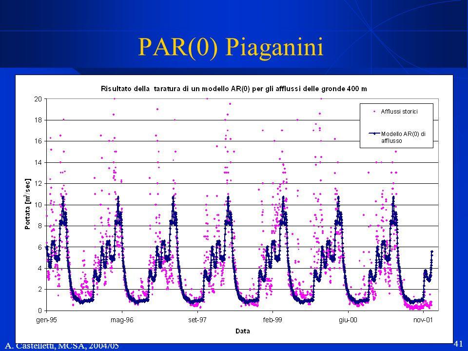 PAR(0) Piaganini