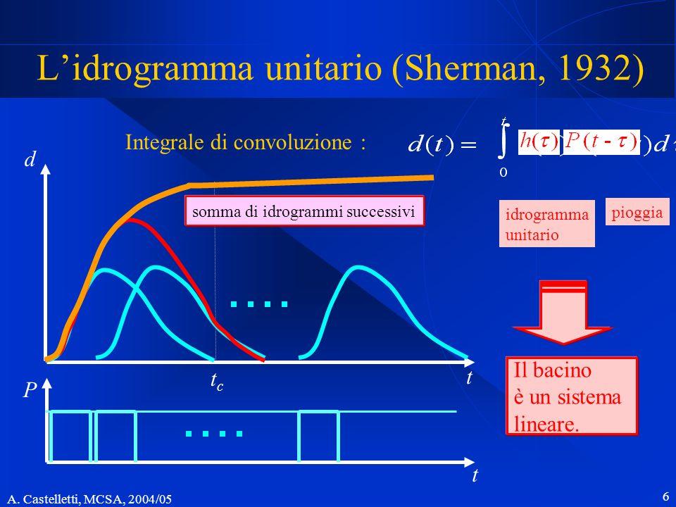 L'idrogramma unitario (Sherman, 1932)