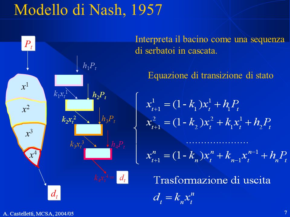 Modello di Nash, 1957 Interpreta il bacino come una sequenza Pt