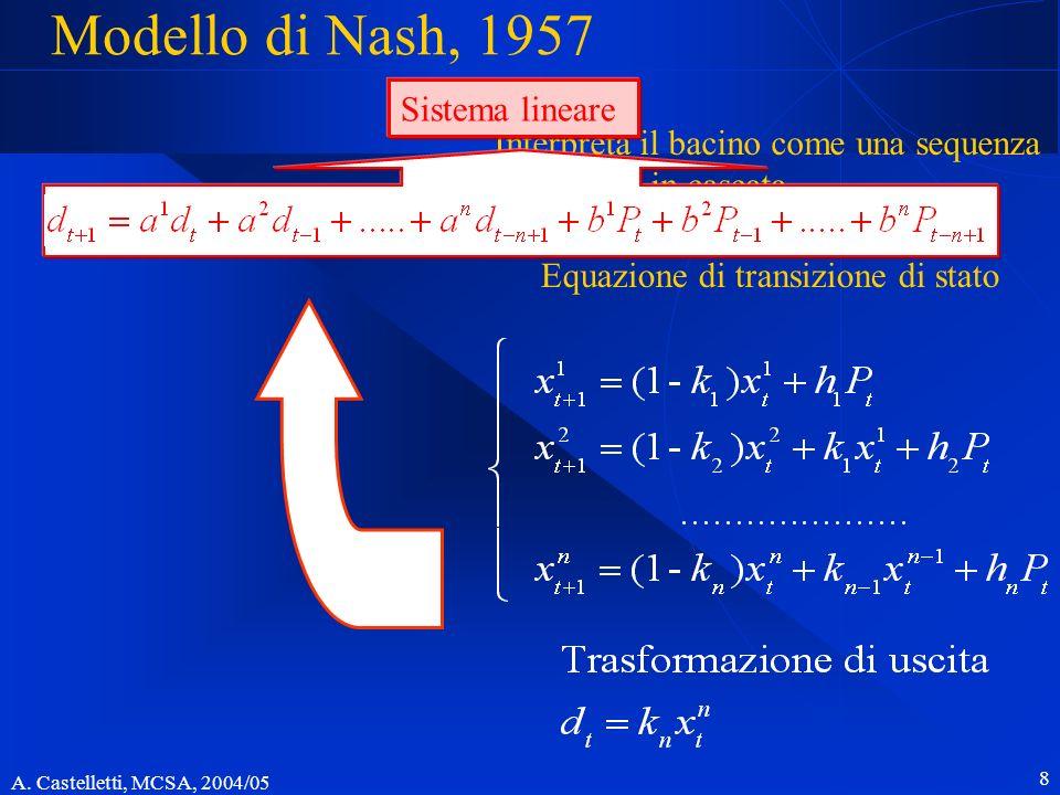 Modello di Nash, 1957 Sistema lineare