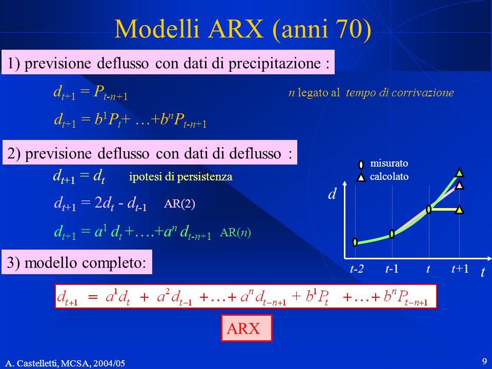 Modelli ARX (anni 70) 1) previsione deflusso con dati di precipitazione :