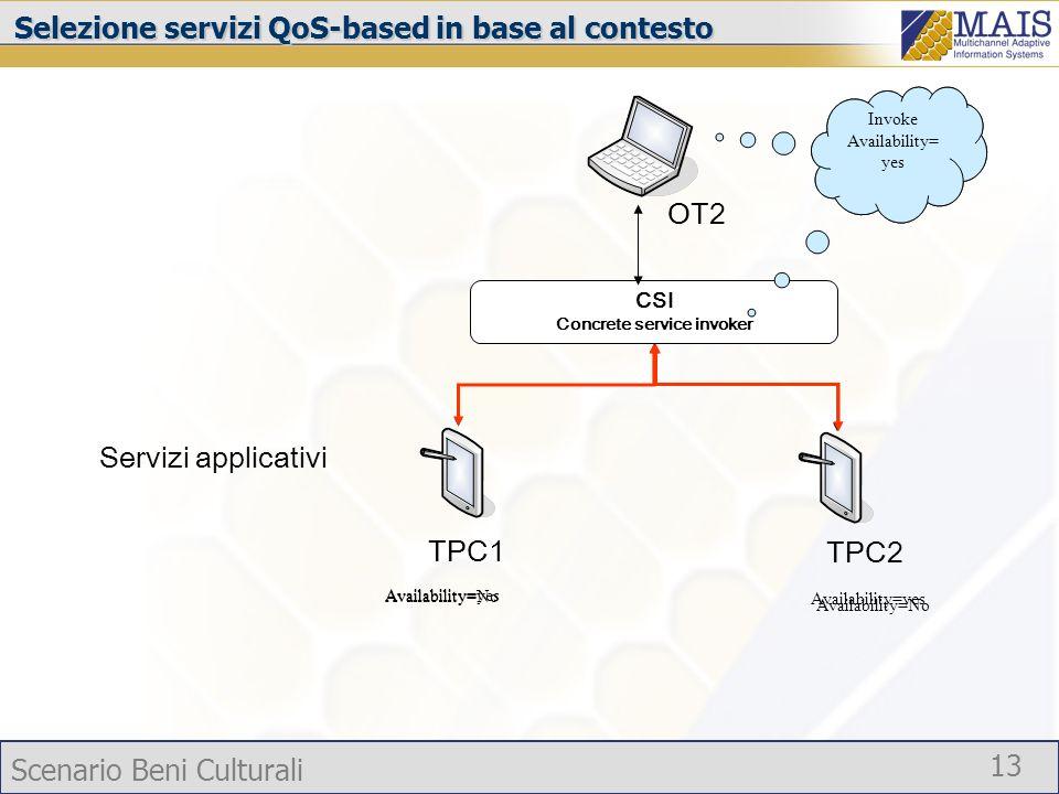 Selezione servizi QoS-based in base al contesto