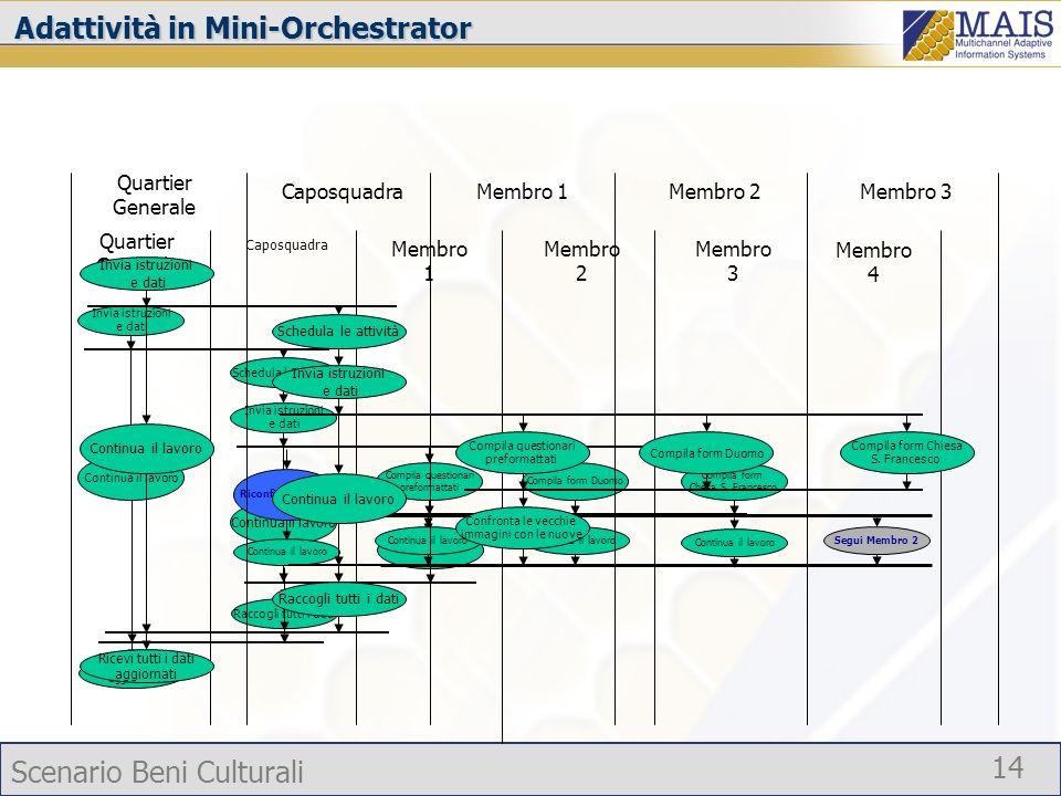 Adattività in Mini-Orchestrator