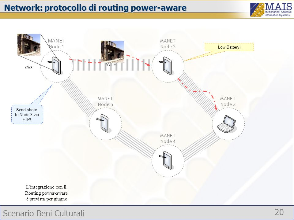 Network: protocollo di routing power-aware