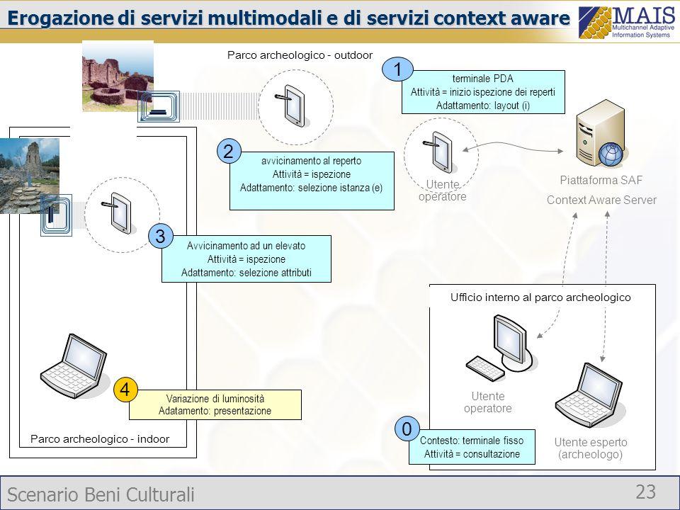 Erogazione di servizi multimodali e di servizi context aware