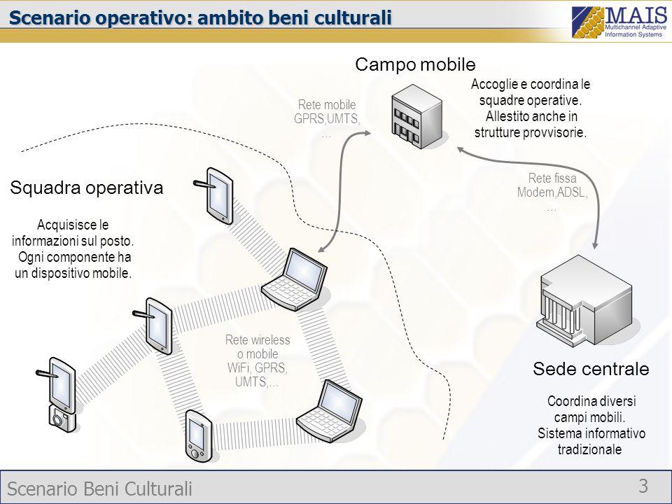 Scenario operativo: ambito beni culturali
