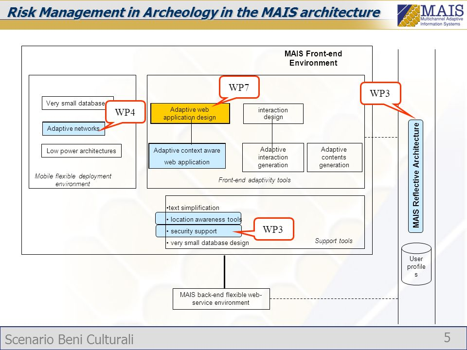 Risk Management in Archeology in the MAIS architecture