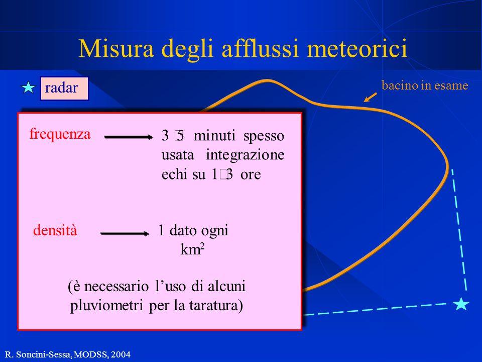 Misura degli afflussi meteorici