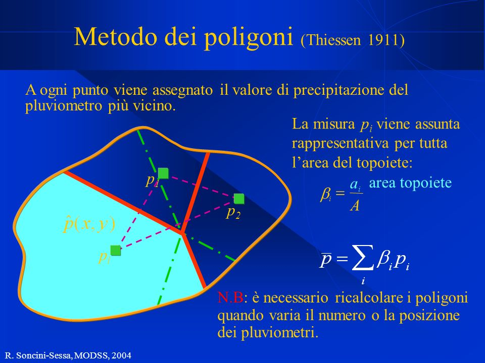 Metodo dei poligoni (Thiessen 1911)