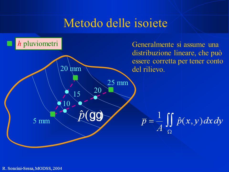Metodo delle isoiete h pluviometri