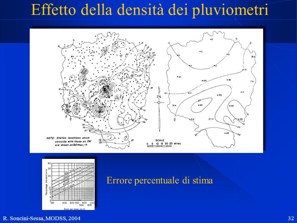 Effetto della densità dei pluviometri
