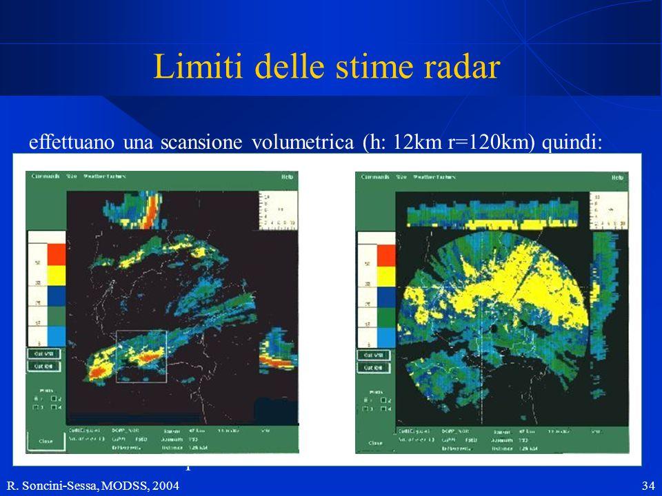 Limiti delle stime radar