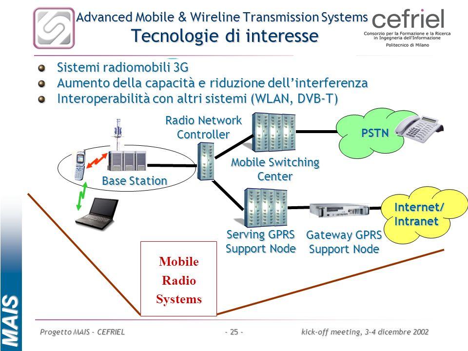 Advanced Mobile & Wireline Transmission Systems Tecnologie di interesse