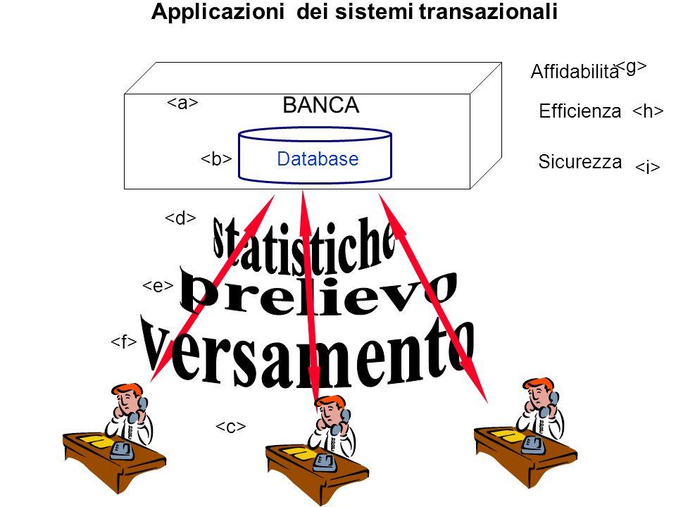 Applicazioni dei sistemi transazionali