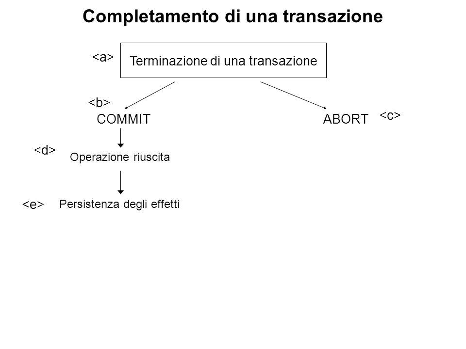 Completamento di una transazione
