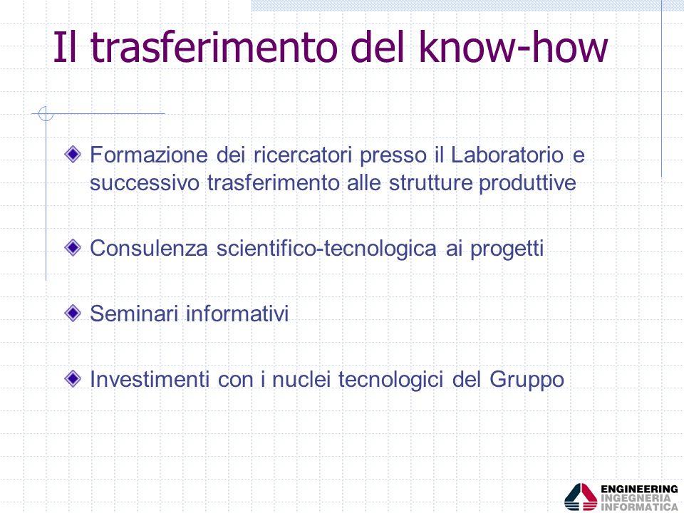 Il trasferimento del know-how