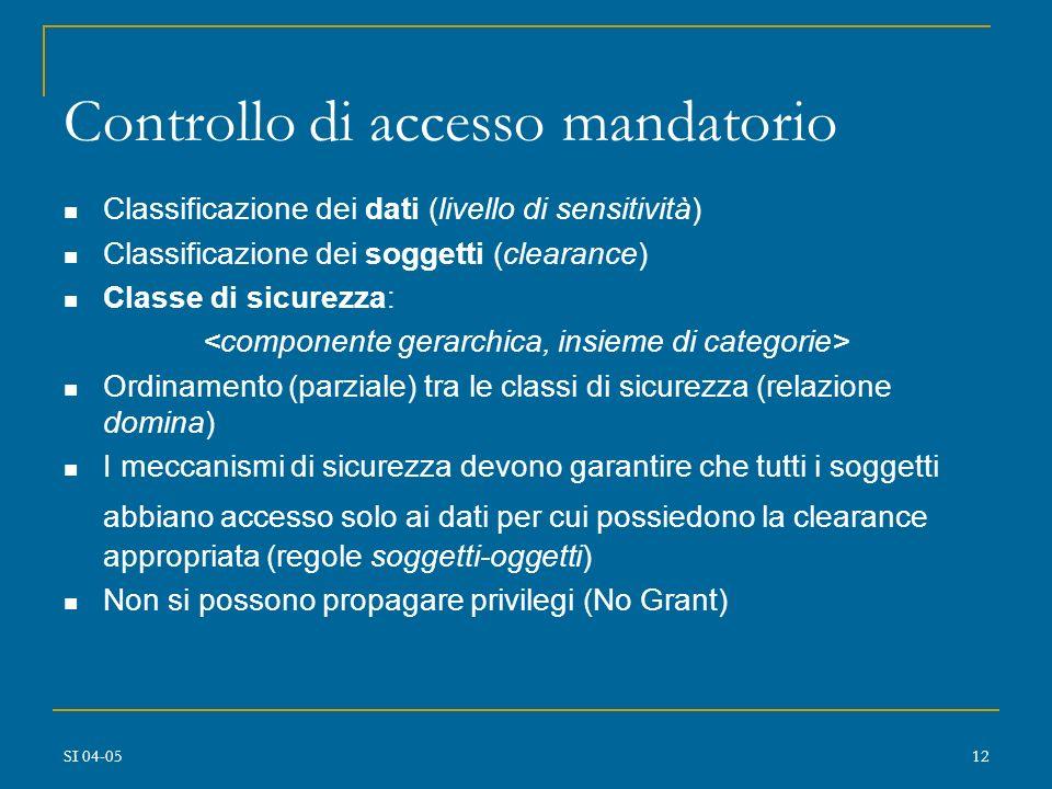 Controllo di accesso mandatorio