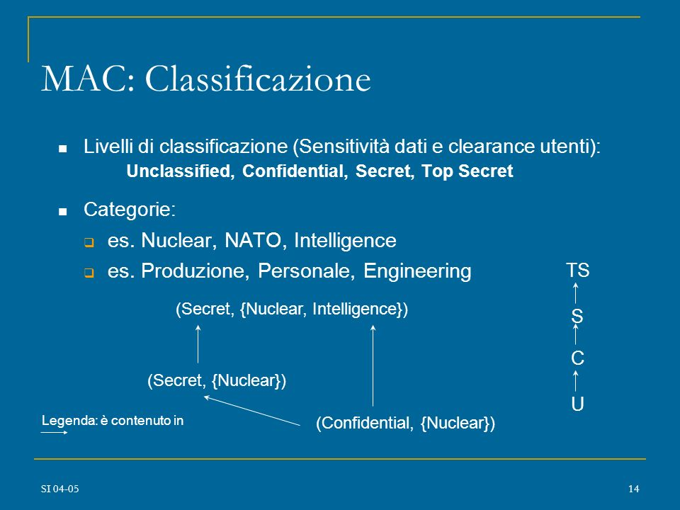 MAC: Classificazione es. Nuclear, NATO, Intelligence
