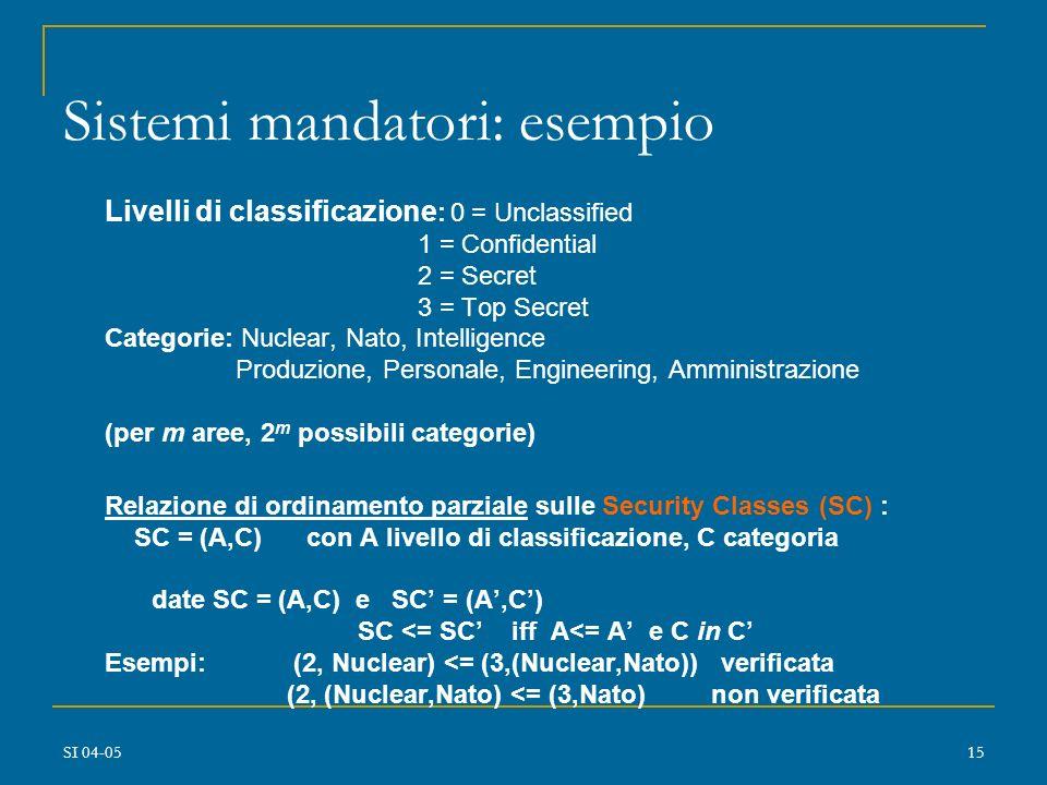 Sistemi mandatori: esempio