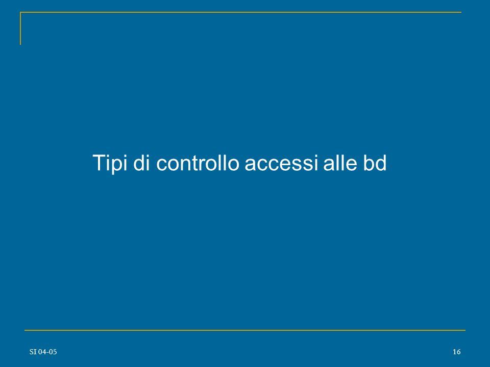 Tipi di controllo accessi alle bd