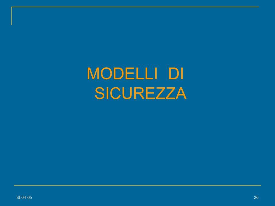 MODELLI DI SICUREZZA SI 04-05