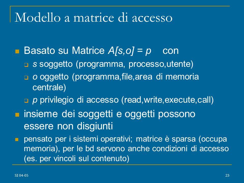Modello a matrice di accesso