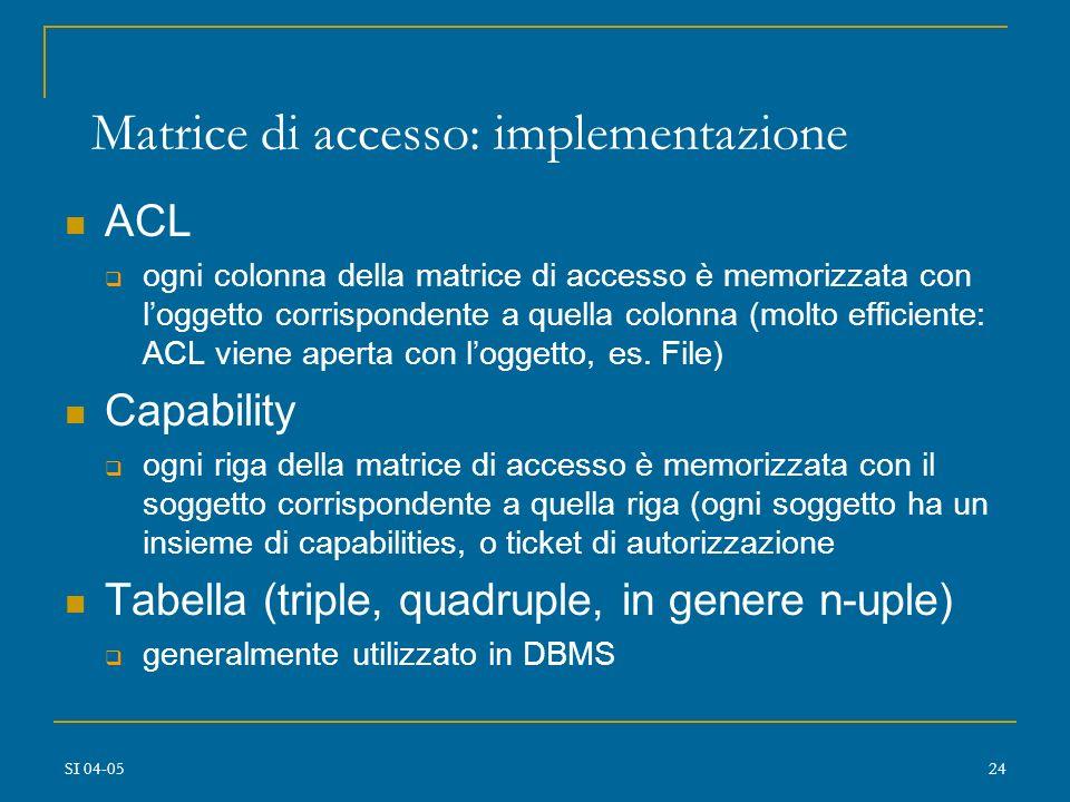 Matrice di accesso: implementazione