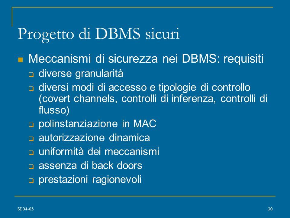 Progetto di DBMS sicuri
