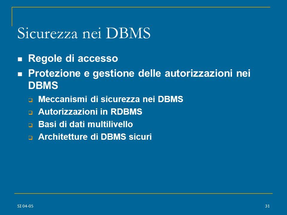 Sicurezza nei DBMS Regole di accesso