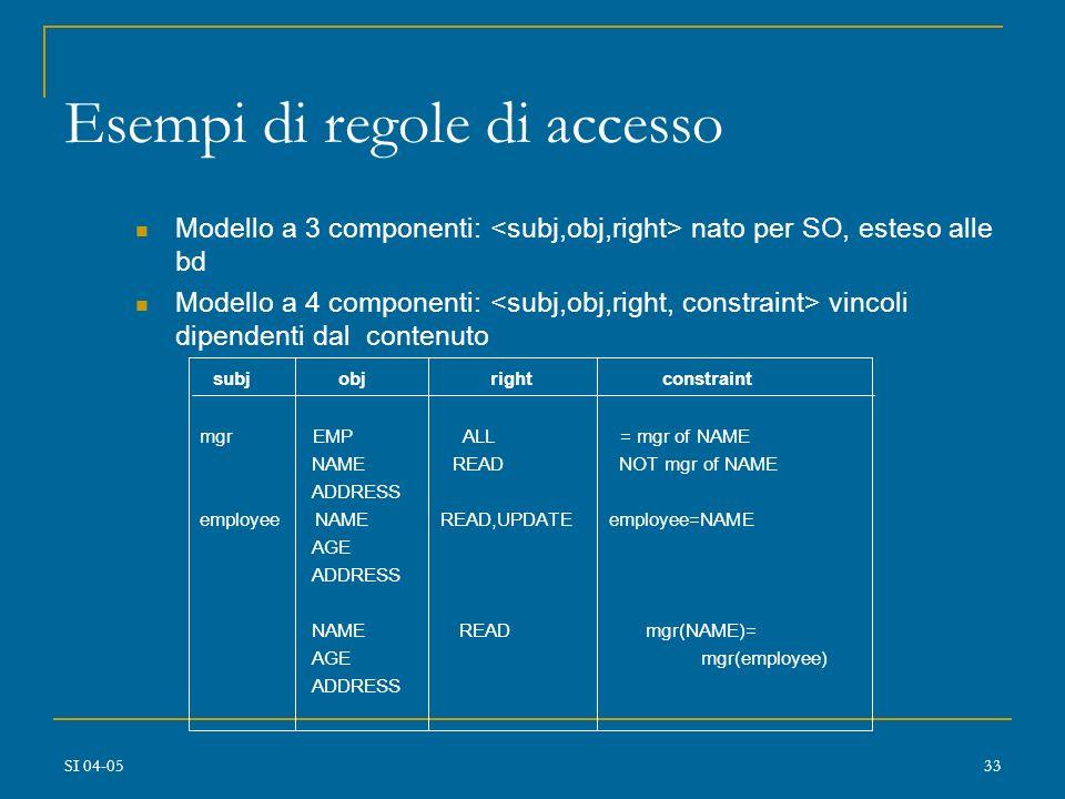 Esempi di regole di accesso