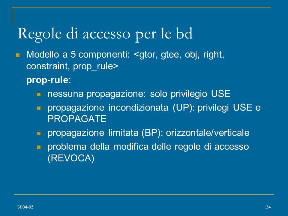 Regole di accesso per le bd