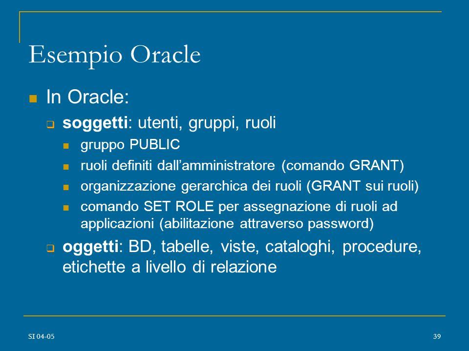 Esempio Oracle In Oracle: soggetti: utenti, gruppi, ruoli