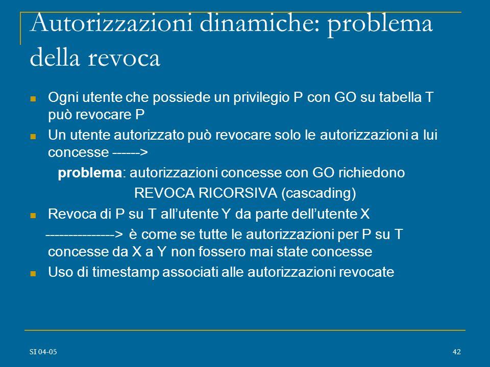 Autorizzazioni dinamiche: problema della revoca
