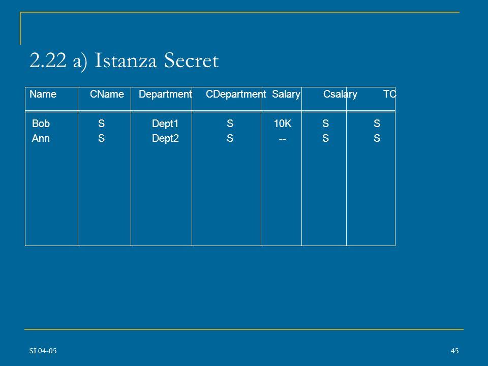 2.22 a) Istanza SecretName CName Department CDepartment Salary Csalary TC.