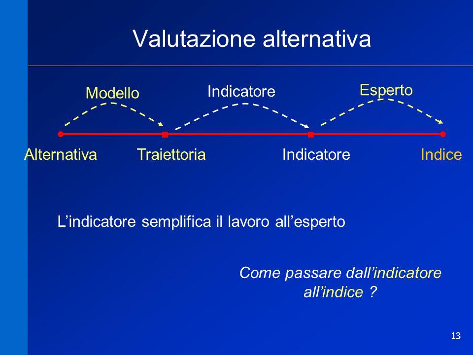 Valutazione alternativa