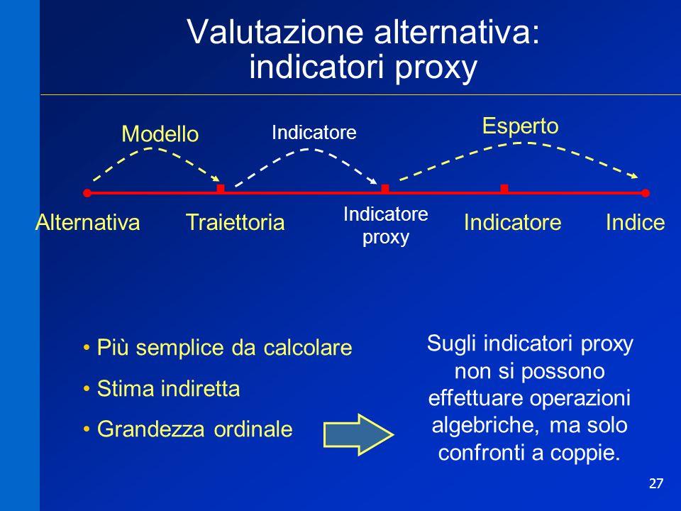 Valutazione alternativa: indicatori proxy