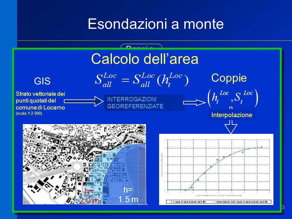 Esondazioni a monte Calcolo dell'area Coppie GIS Danni a strutture