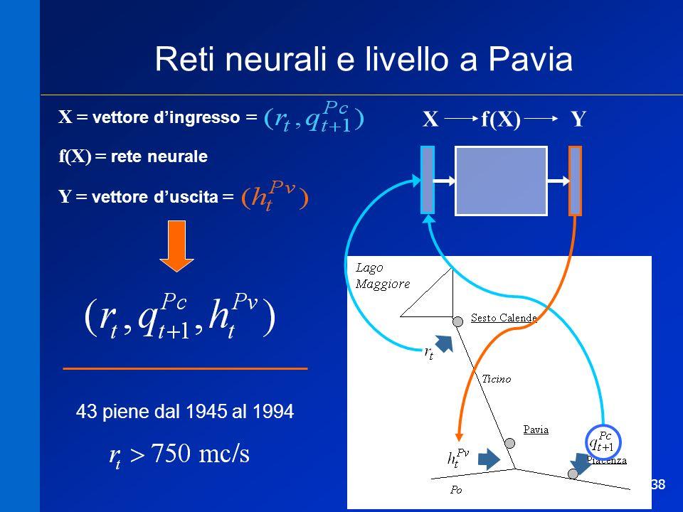 Reti neurali e livello a Pavia