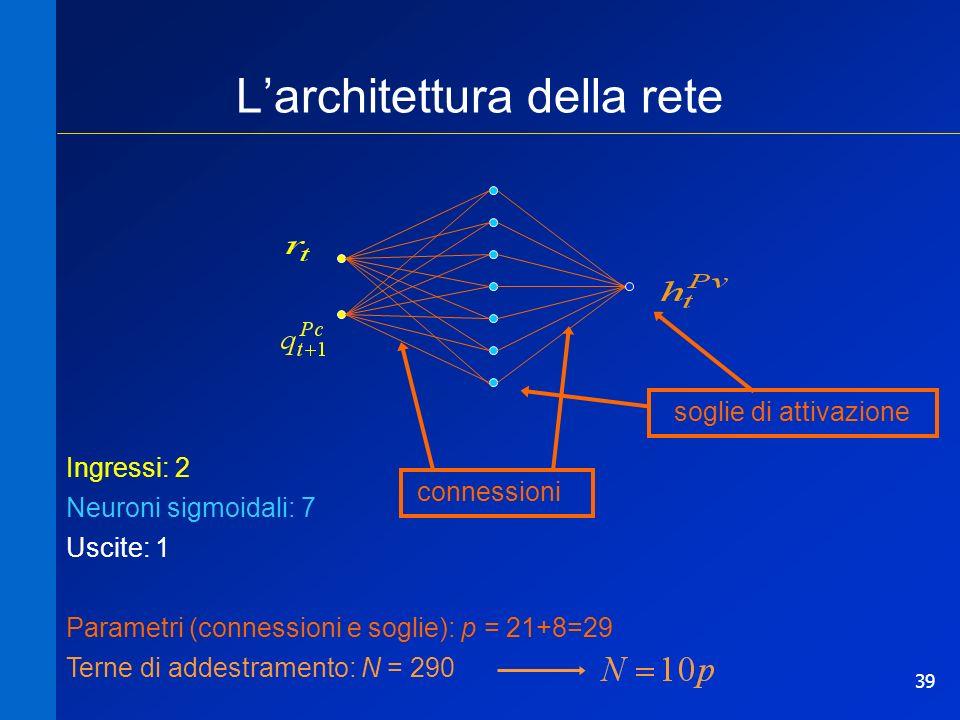 L'architettura della rete