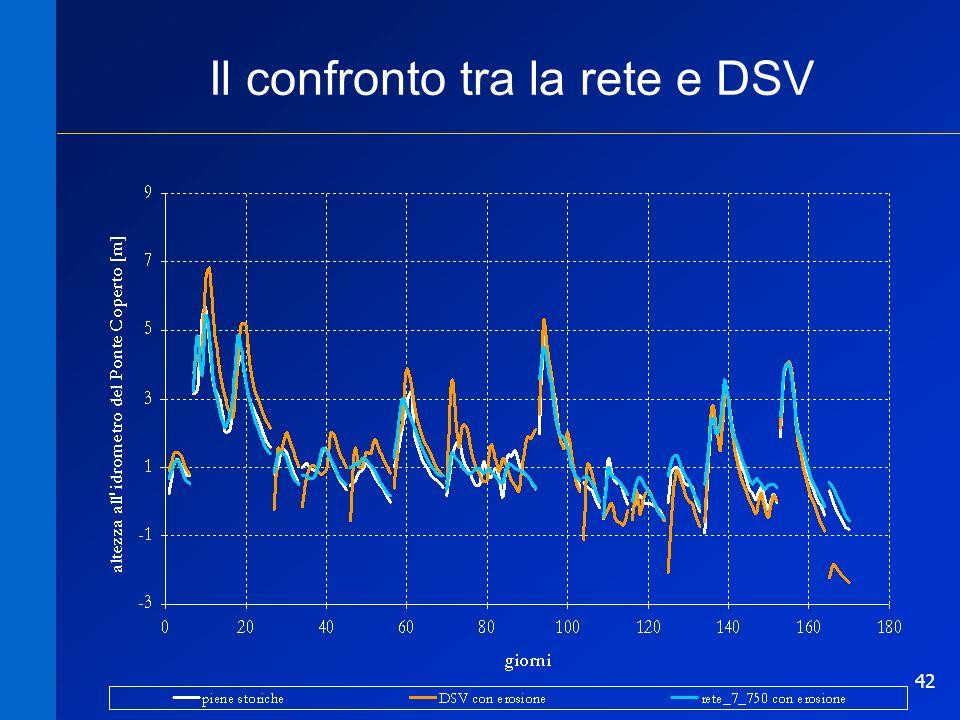 Il confronto tra la rete e DSV
