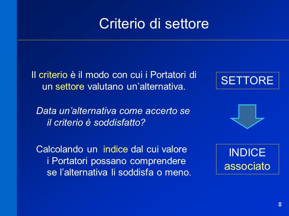Criterio di settore SETTORE INDICE associato