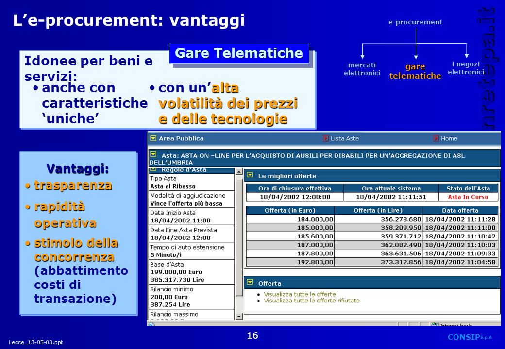 L'e-procurement: vantaggi