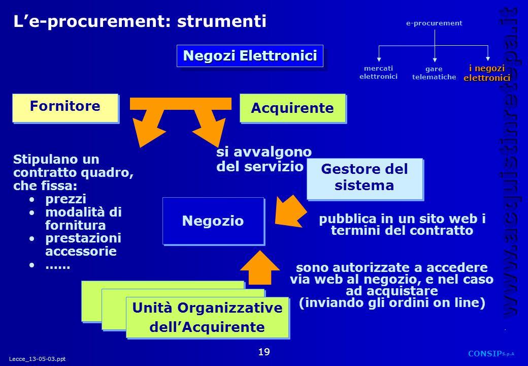 L'e-procurement: strumenti